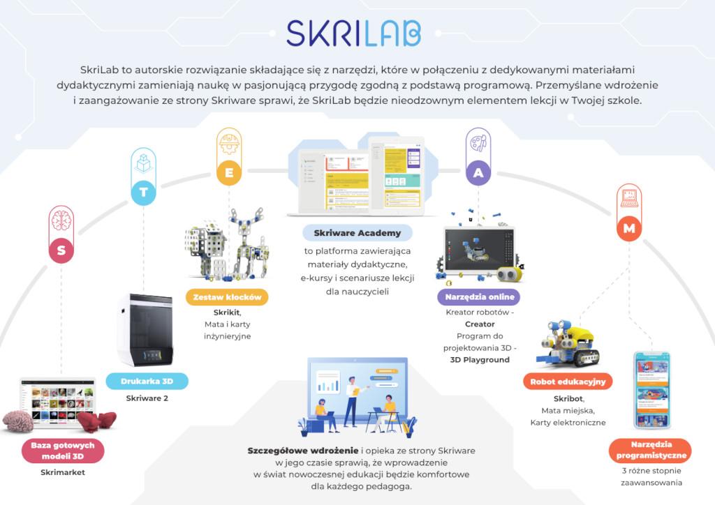 skrilab_all